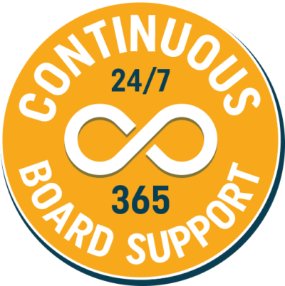 Board Support Program