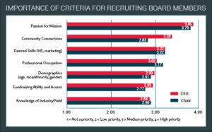Recruiting-Board-Members-LWI
