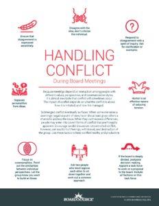 handling-conflict