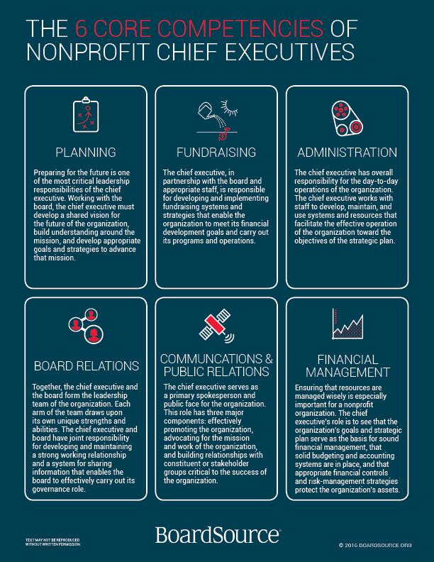 6 Core Competencies