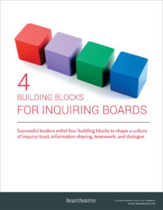 Building Blocks for Inquiring Boards