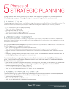 Phases of Strategic Planning
