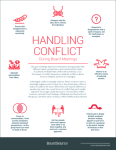 Handling Conflict During Board Meetings