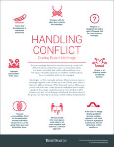 Handling Board Conflict