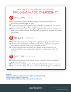 Programmatic Oversight Tool