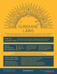 Sunshine Laws - What to know