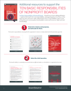 Additional Resources to Support the Ten Basic Responsibilities of Nonprofit Boards