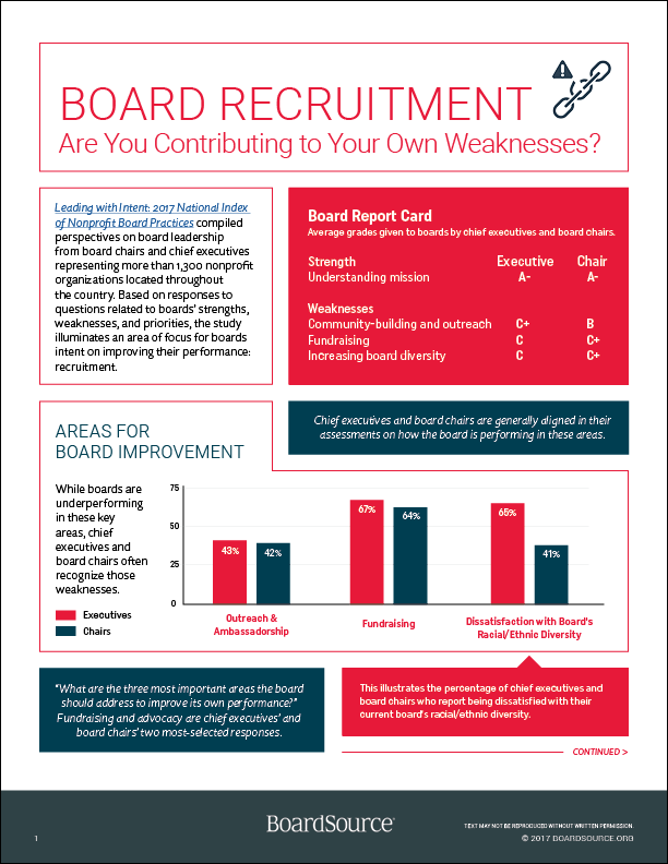 Board Recruitment: Are you focusing on the right things?