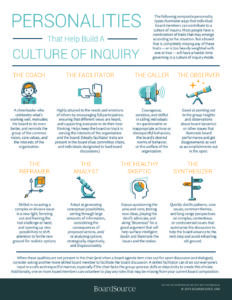 Personalities That Help Build a Culture of Inquiry Cover